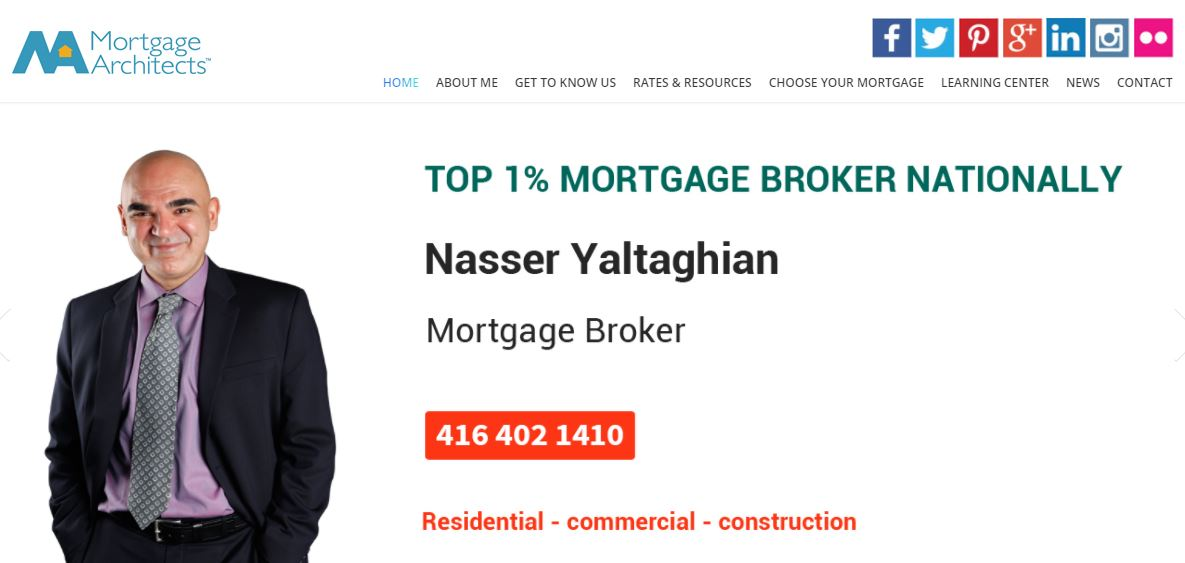 TOPRATE MORTGAGE